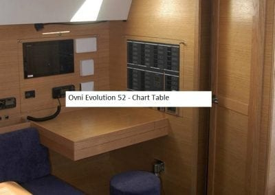 Ovni Evo 52 Chart Table
